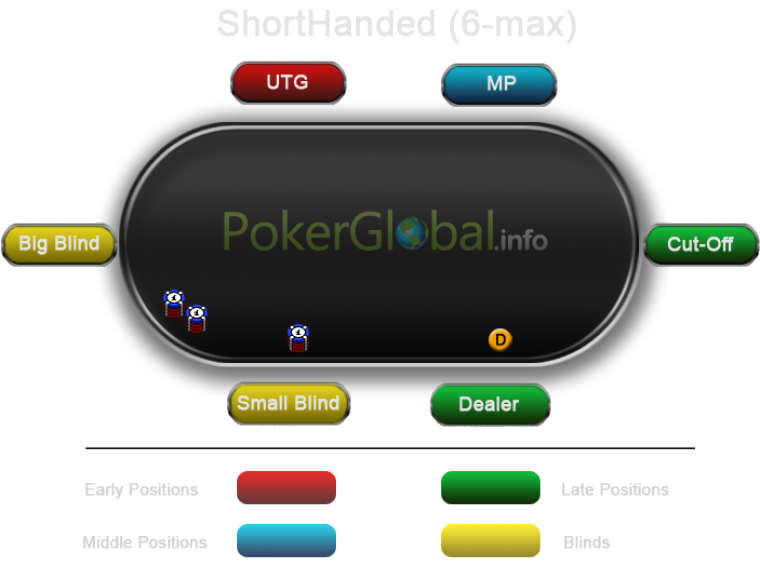 poker-table-with-chips-and-positions-sh-eng.png