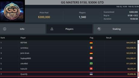 Viiest viis: iganädalane GG Masters pole endiselt oma garantiid saavutanud!