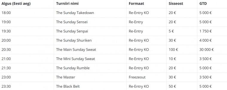 Pühapäeva turniirid ipoker.jpg