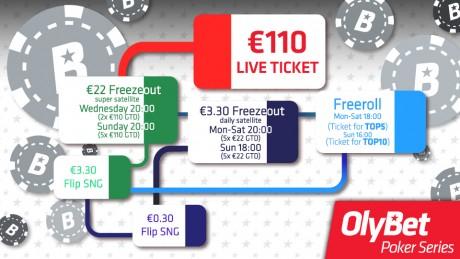 Täna õhtul OlyBet Poker Series live-ülekande jälgijate freeroll