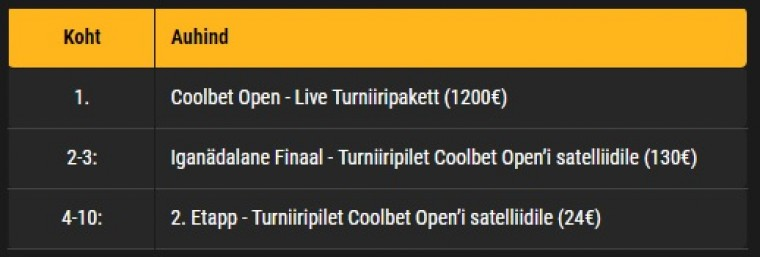 Coolbet Open auhinnamäng.jpg