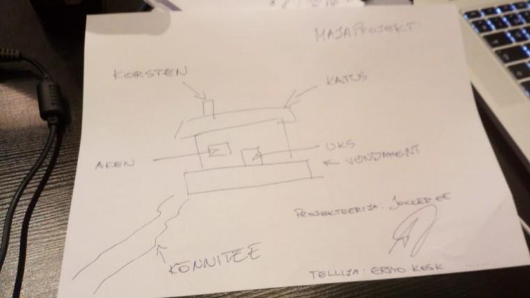 98e6bf17f91 Ennem kui hakata oma maja ehitama, on vaja projekti. Uurimegi Ermo Koselt ,  kes järgmisest nädalast Soome kolib, kas mehel on elamine juba välja  vaadatud.
